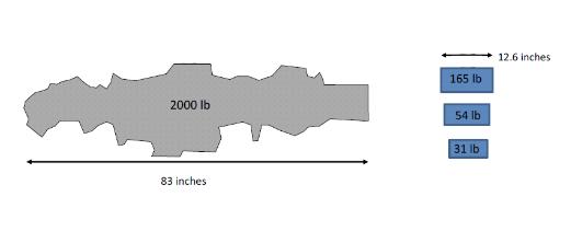 StarRotor Concept Size Comparison