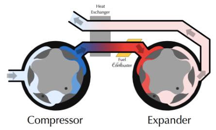 StarRotor Engine Concept