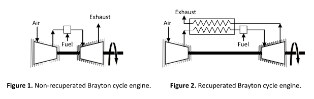 StarRotor Brayton Cycle Schematic